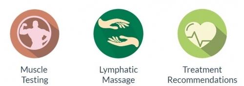 Alternative Therapies