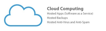 Save9 Cloud Computing: Hosted Apps (Saas), Hosted Backups and Hosted AV/AS